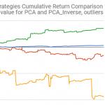 Aldridge's latest Big Data research shows 400% return in portfolio optimization